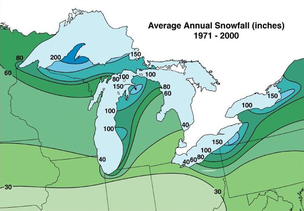 Average Annual Snowfall
