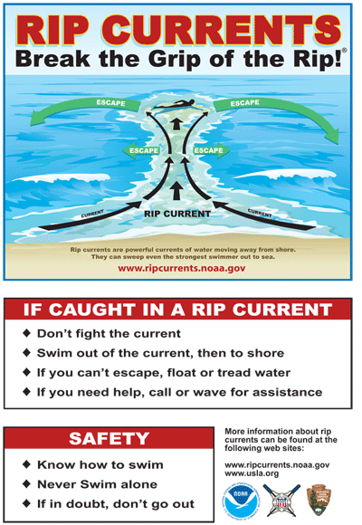 NOAA - Rip Currents