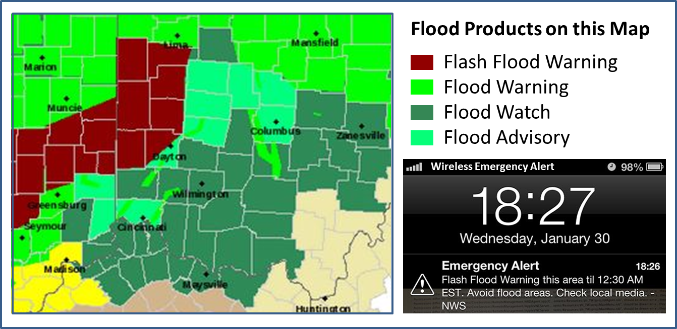 Flood Warning vs. Watch