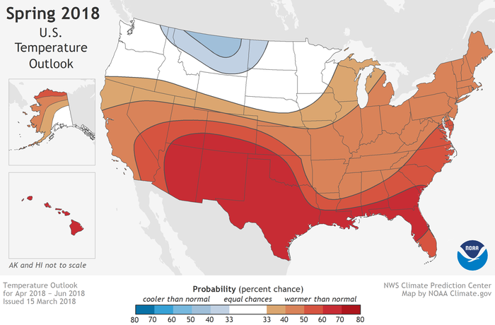 Temp Outlook
