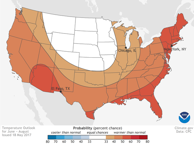Summer Temperature Outlook