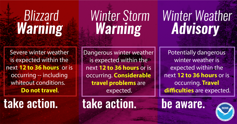 Winter Weather Warning Products