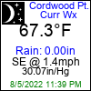 Cordwood Point Weather